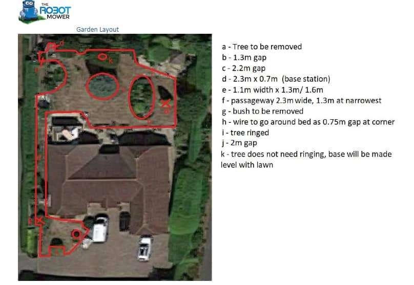Sample Lawn Survey for Ambrogio Robot Mower