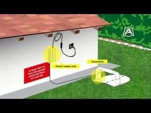 Ambrogio Installation Guide